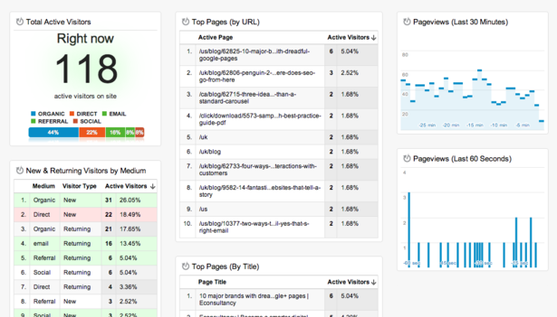 realtime_overview_dashboard-blog-full