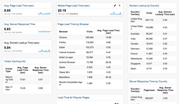 site_performance-blog-full